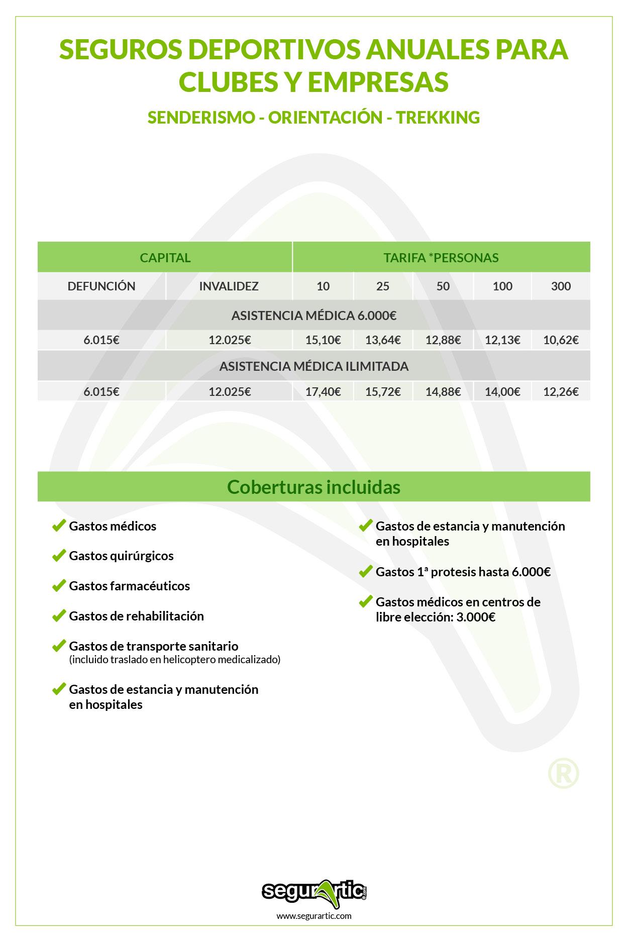seguro-deportivos-anuales-clubes-empresas-senderismo-orientacion-trekking-segurartic