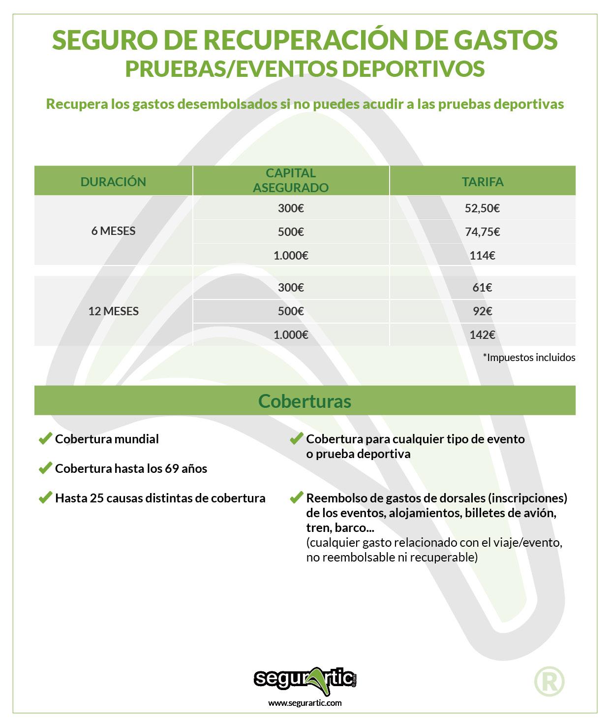seguro-recuperacion-gastos-pruebas-eventos-deportivos