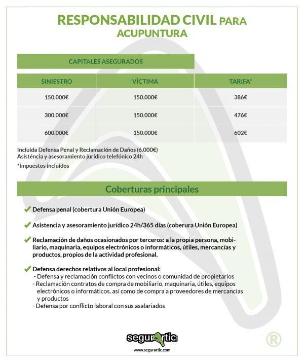 seguro-responsabilidad-civil-acupuntura-segurartic