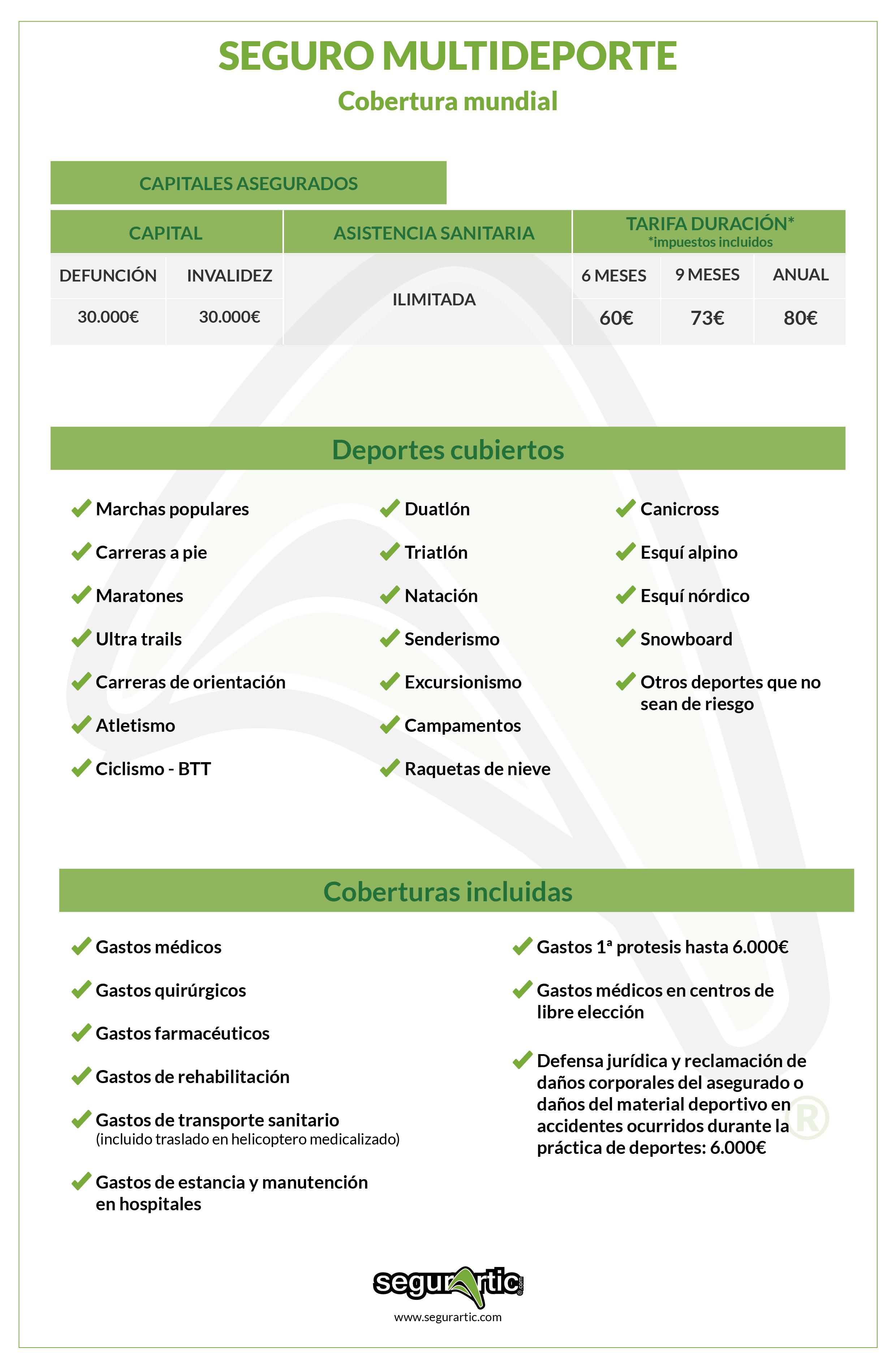seguros-deportivos, seguros-accidentes-deportivos, seguros-deporte, seguros-accidentes-deporte, seguros-senderismo, seguros-esqui, seguros-para-esqui, seguros-btt, seguros-para-btt, seguros-mt, seguros-multideporte, seguros-deportivos-multideporte, seguros-para-futbol, seguros-deportes-acuaticos, seguros-para-surf, seguros-surf, seguros-para-surf;