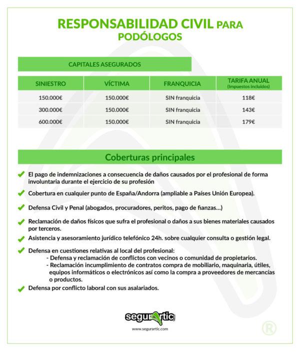 Responsabilidad-civil-podologos, seguros-responsabilidad-civil-para-podologos, seguros-para-podologos, seguros-rc-podologos, seguros-podologia, seguros-para-podologia, seguros-profesionales-podologia, seguros-profesionales-podologos, seguros-rc-podologia, podologos-seguros-responsabilidad-civil, asegurar-podologos, asegurar-podologia, seguros-podologos,