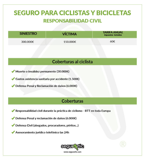 seguros-para-ciclistas, seguros-ciclistas, seguros-ciclismo, seguros-para-ciclismo, seguros-para-bicicletas, seguros-bicicletas, seguros-bicis, seguros-para-bicis, seguros-para-mtb, seguros-mtb, seguros-btt, robos-bici, robos-de-bici, bicicletas, bicis, btt, mtb, seguros-robo-bici, seguros-daños-bici, robos-de-bicicletas, asegurar-bicicletas,